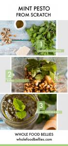 4 ingredient mint pesto from scratch